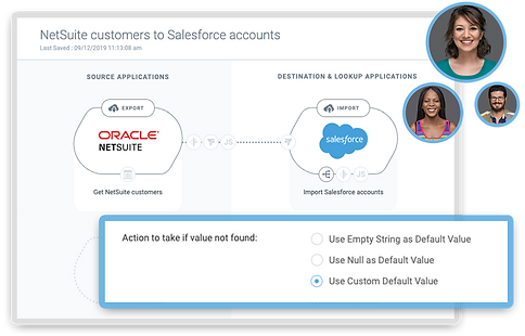 salesforce-advance cpb4