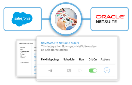 salesforce-advance cpb2