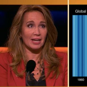 """""""De komende veertig jaar is het alleen nog maar warmterecord na warmterecord"""""""