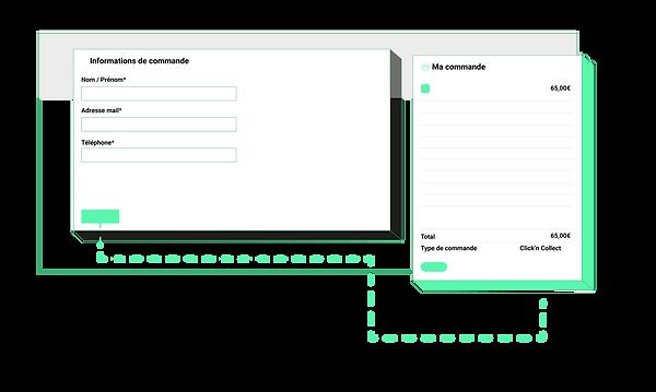 Pour valider leur commande sur le module, les clients doivent rentrer le minimum d'informations personnelles