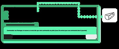 Le client doit choisir s'il souhaite le click & collect ou une livraison avant de sélectionner ses produits sur le module de commande en ligne