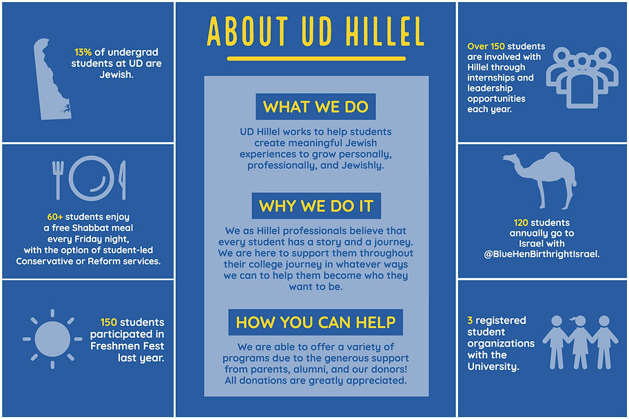 about ud hillel (1).png