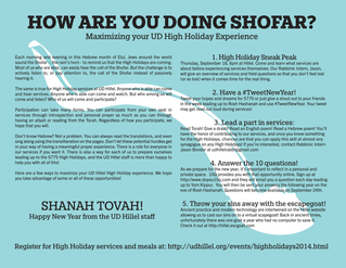 HOW ARE YOU DOING SHOFAR?