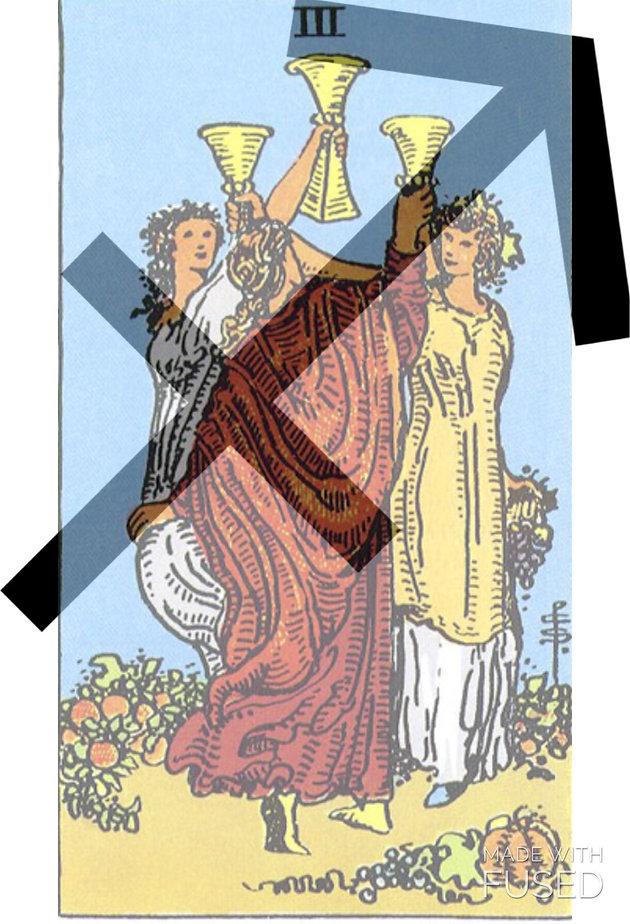 New Moon in Gemini Tarot Reading for Sun, Rising and Moon in