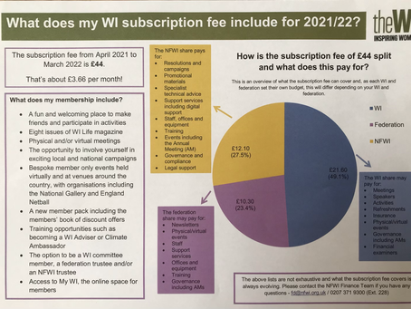 Your WI Subscription