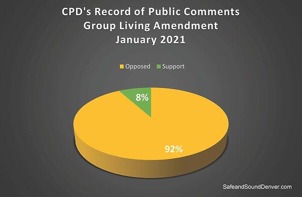 CPD Public Comment Logs2_Jan 2021.jpg