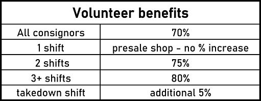 Volunteer benefits chart.jpg