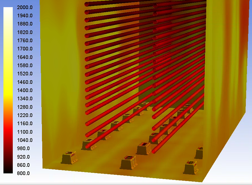 CFD of Coker Heater