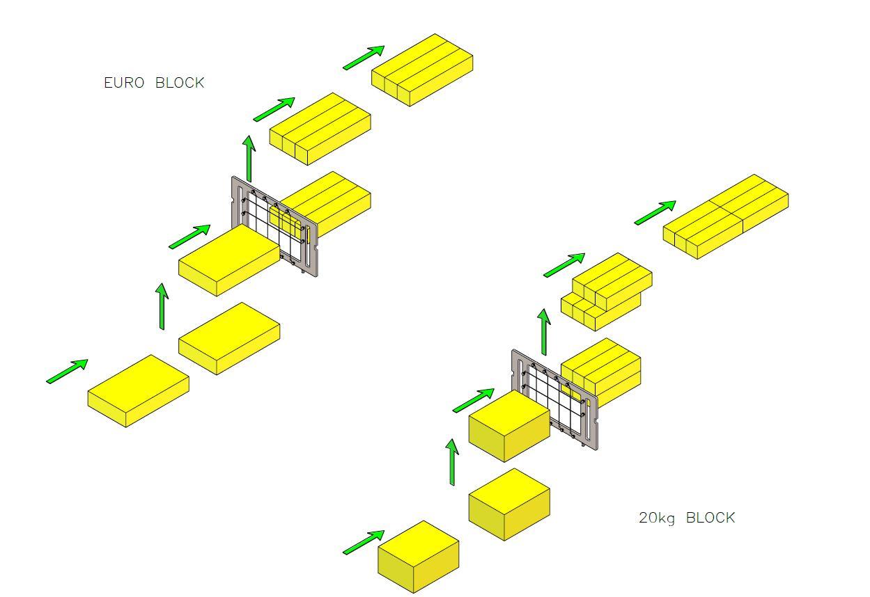 EC16 Flow Diagram
