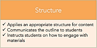 Structure: applies an appropriate structure for content; communicates the outline to students; instructs student on how to engage with materials