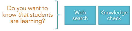 Do you want to know that students are. learning? Web search; knowledge check