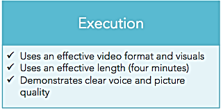 Execution: uses an effective video format and visuals; uses an effective length (four minutes); demonstrates clear voice and picture quality