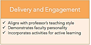 Delivery and Engagement: aligns with professor's teaching style; demonstrates faculty personality; incorporates activities for active learning