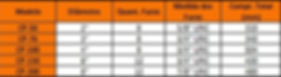 tabela CP.jpg