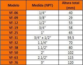 tabela vf.jpg