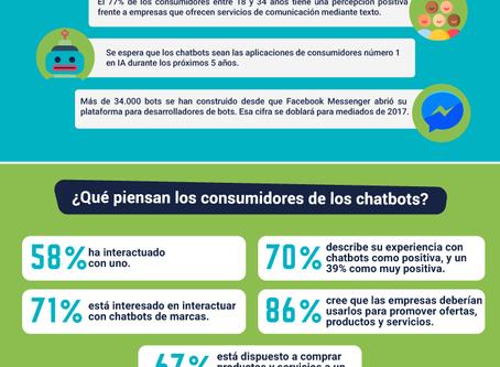 Infografía: Revolución de los chatbots y beneficios para las empresas