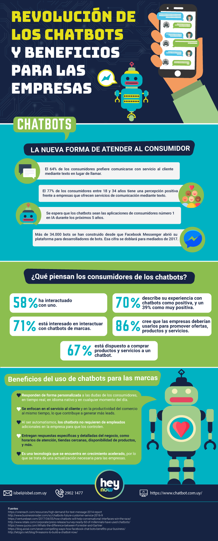 Chatbots + Infografía + Hey