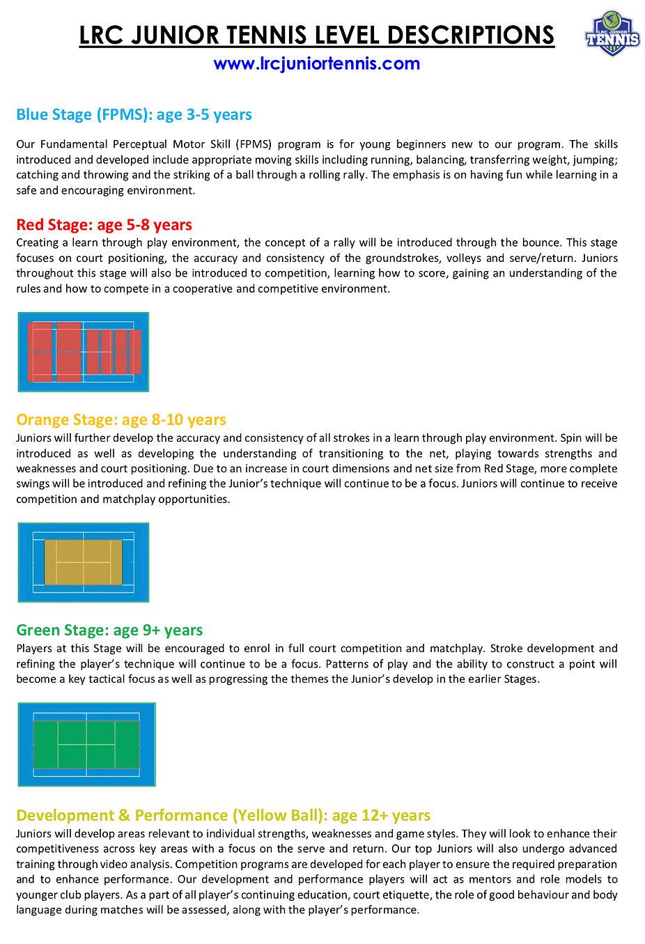 Junior Level Descriptions 2019 v3.jpg