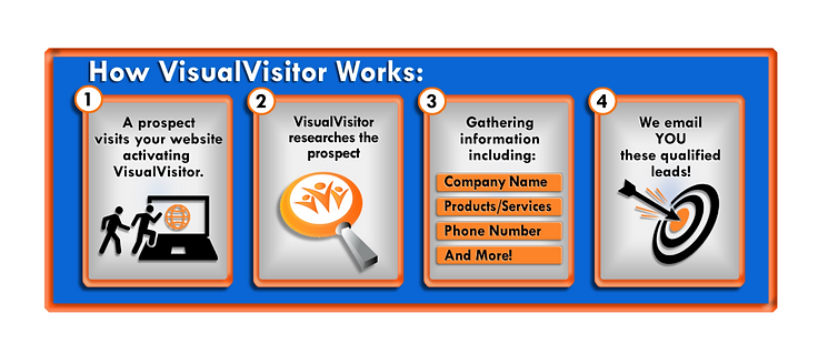 Visual Visitor - How It Works.png