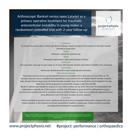 Arthroscopic Bankart versus open Laterjet as operative treatment for shoulder instability