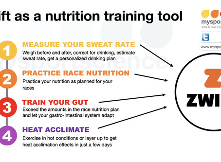 Zwift and my nutrition plan