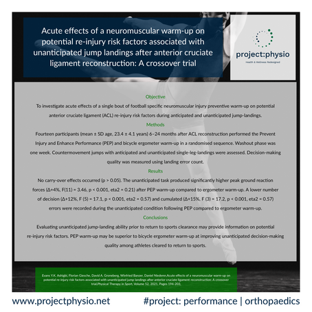 Acute effects of neuromuscular warm up post anterior cruciate ligament reconstruction