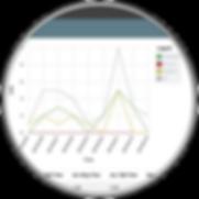 CRA Dashboard Graph