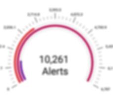 CRA Alert Threshold Image