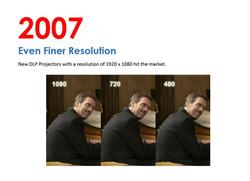 2007 Timeline Card-min