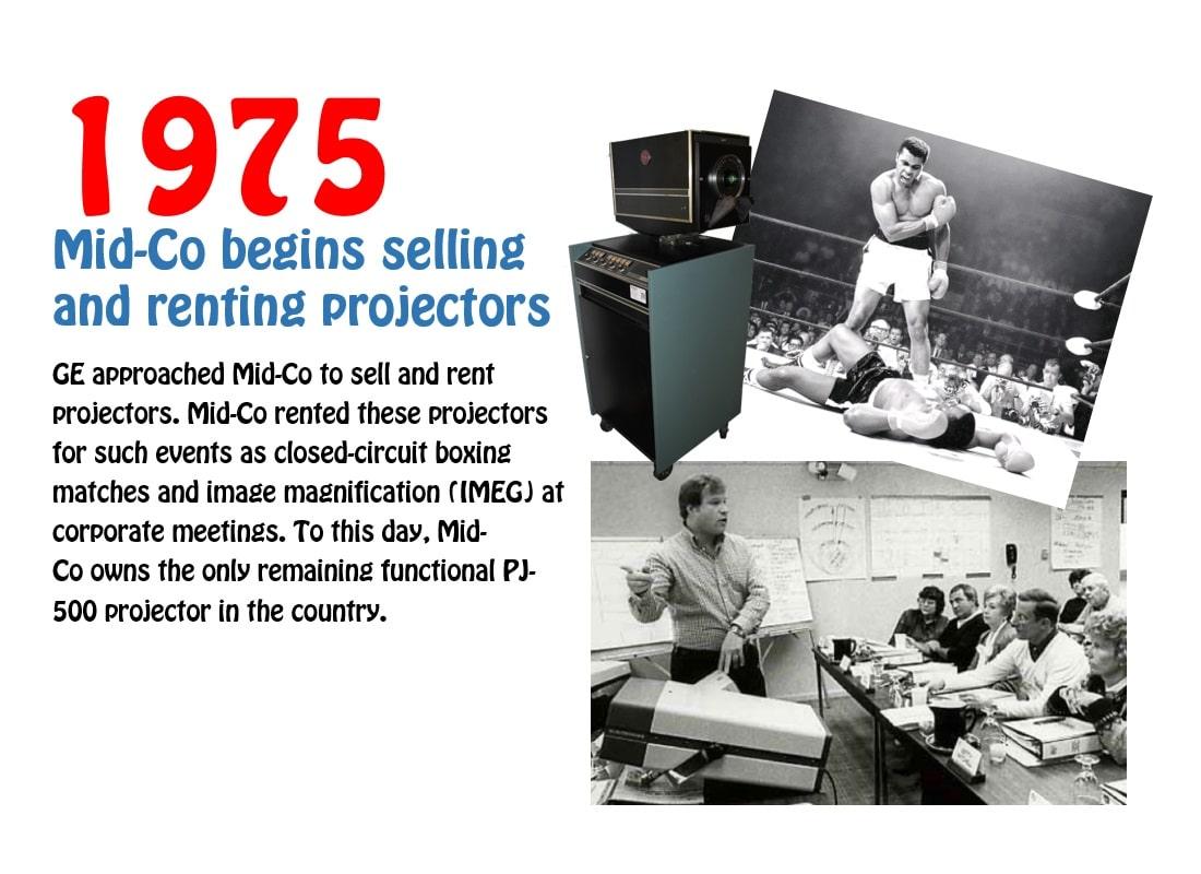 1975-2 Timeline Card-min