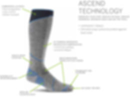 Sockwell's Graduated Compression Ascend Technology - increases circulation and energy, reduces fatigue, reduces soreness, minimises swelling - cushioning around ankle to protect against rubbing from boot collar