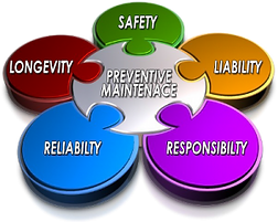 What does vehicle maintenance mean to Best Automotive?