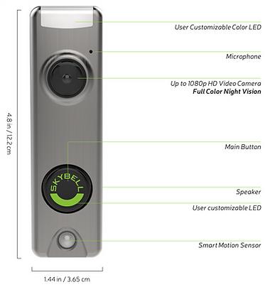 Trim-II-Pro Skybell Video Doorbell SafetyZone