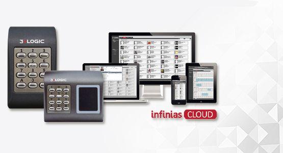 SafetyZone Security 3xlogic access control