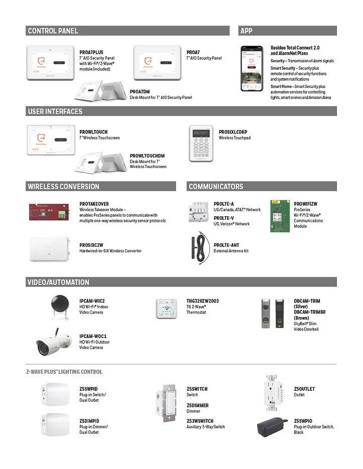 SafetyZone Security Warner Robins Pro Series