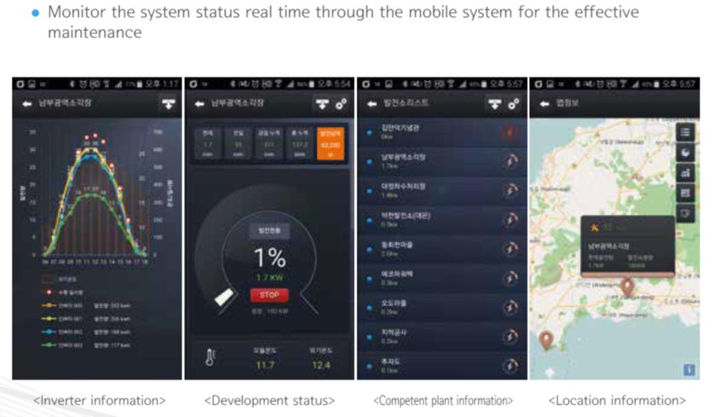 PRMS App