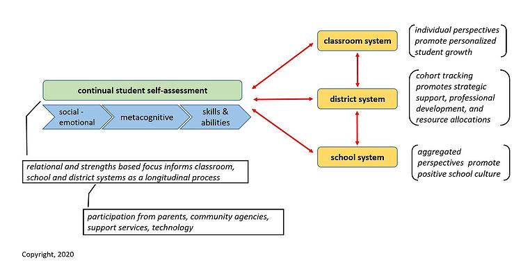 tool system.JPG