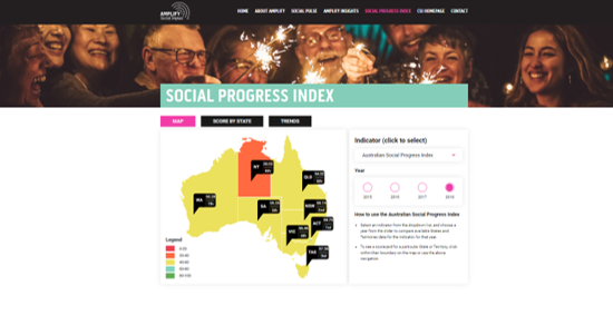 SPI Index for Australia is out!