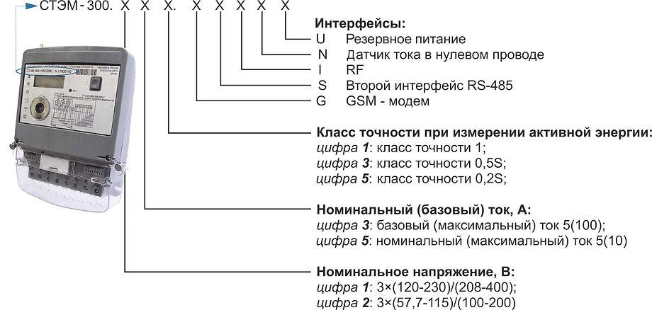 Структура обозначения.jpg