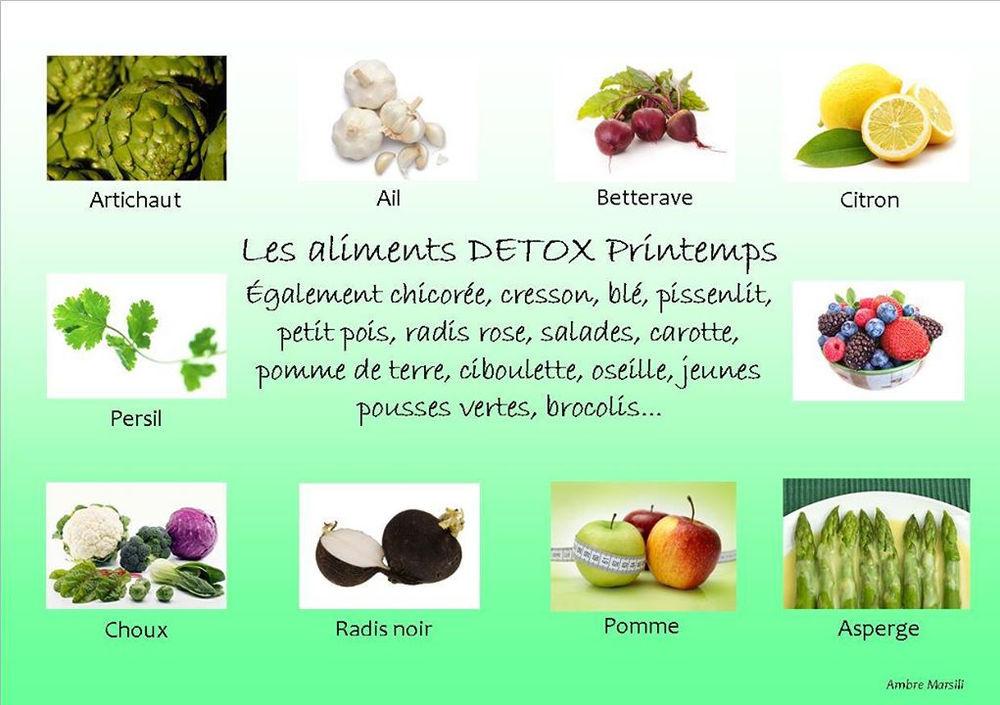 aliment detoxifiant le foie)