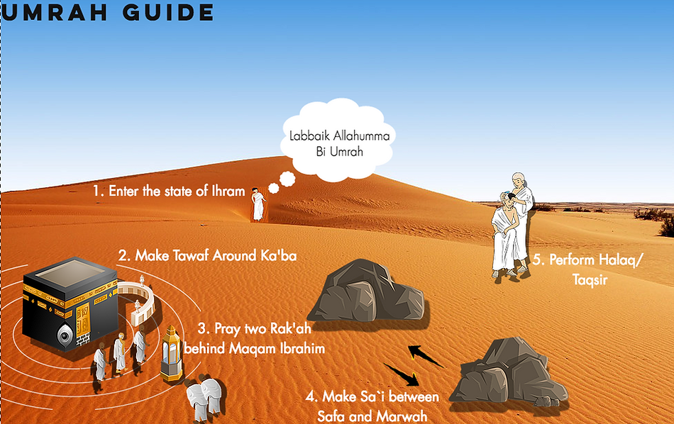 umrah guide ibadah tours.png