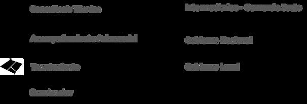 Modelo TerraBlanca
