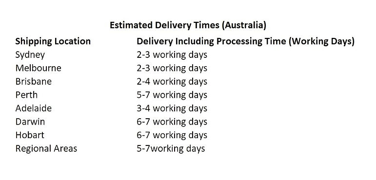 Estimated%20Delivery%20Time_Final_edited