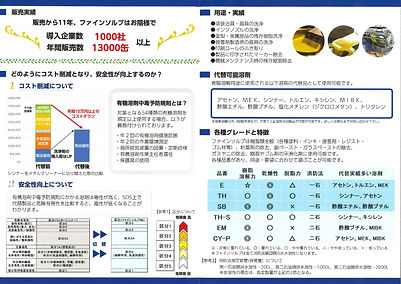 ファインソルブシリーズ カタログ_page-0002.jpg