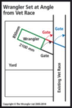 Wrangler Layout diagram