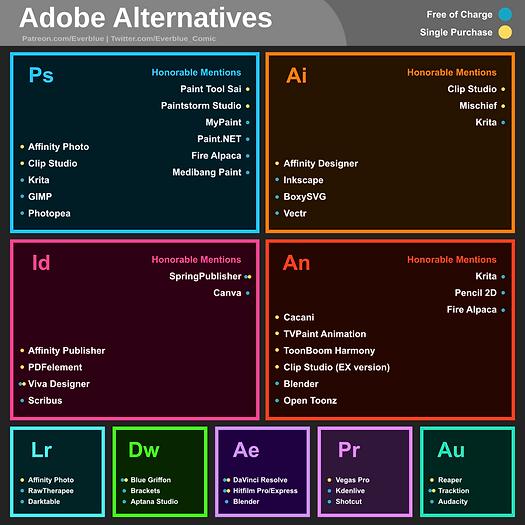 adobealternatives.png