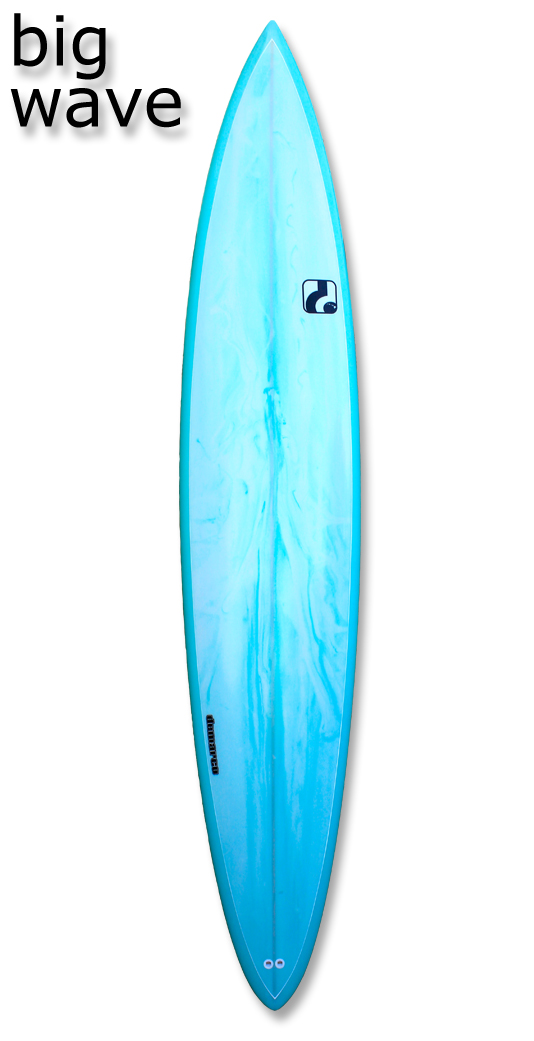 BIG WAVE MODEL