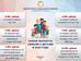 Выплаты  семьям с детьми в 2020 году