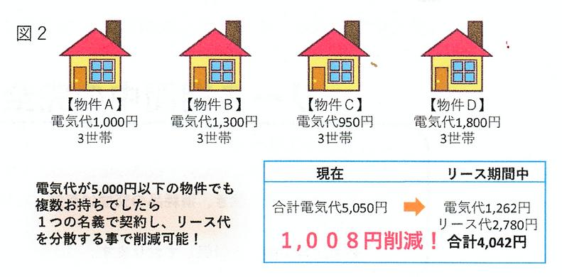 スクリーンショット 2020-04-23 11.52.19.png
