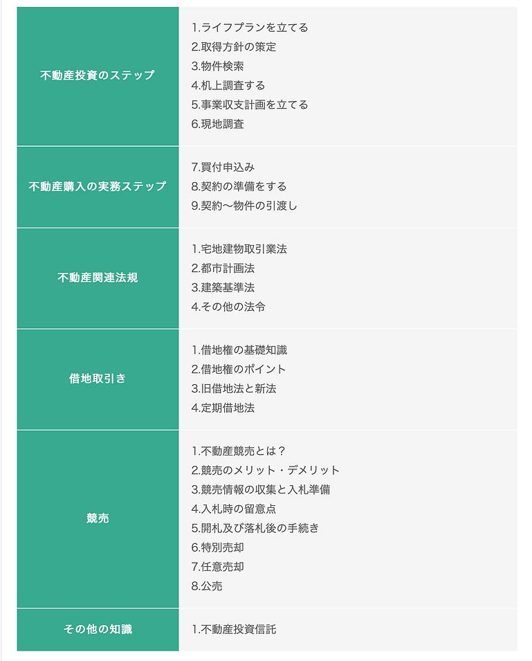 スクリーンショット 2020-05-03 17.58.49.png